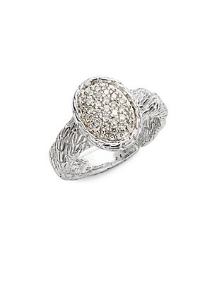 Click here for Textured Diamond Ring prices