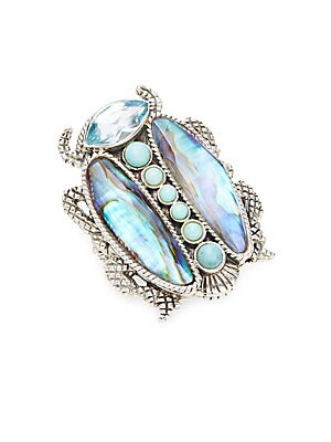 Sky Blue Topaz and Sterling Silver Ring